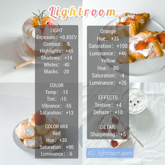 Rumus Lightroom Dalam Ruangan alias Indoor Filter Lightroom