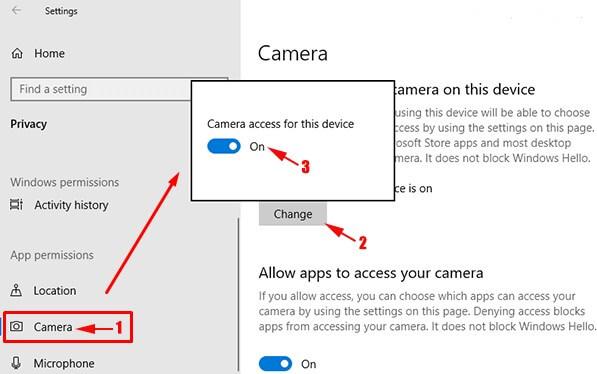 Cara Mengatasi Kamera Laptop Tidak Berfungsi windows 10 dan mengaktifkan kamera laptop windows 10